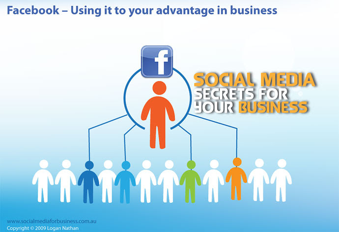 http://www.logannathan.com.au/wp-content/uploads/2010/07/Article-4-Facebook-Using-it-to-your-advantage-in-business.jpg
