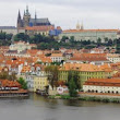 Czech Republic Travel Guide | Travel Advisor Tips