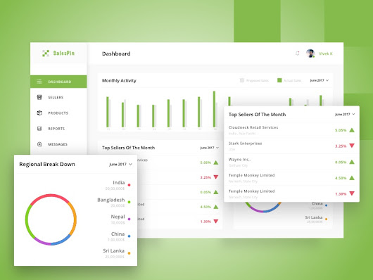 Sales Management - Dashboard