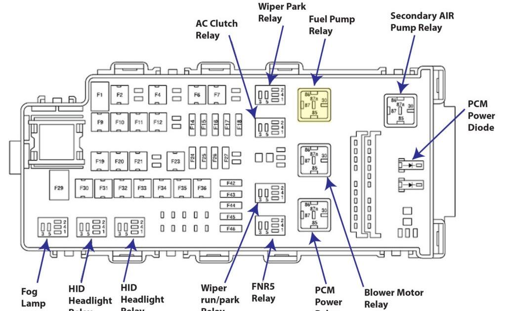 Ford Fusion Fuse Panel Diagram