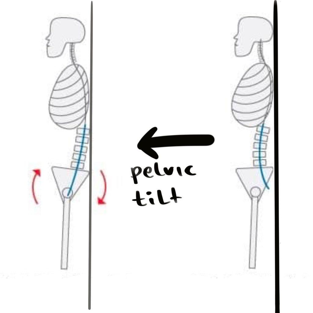 yang akhirnya membuat perut Anda tidak kunjung kembali mengecil seperti semula setelah And Diastasis Recti? Bagaimana Cara Mengobatinya?
