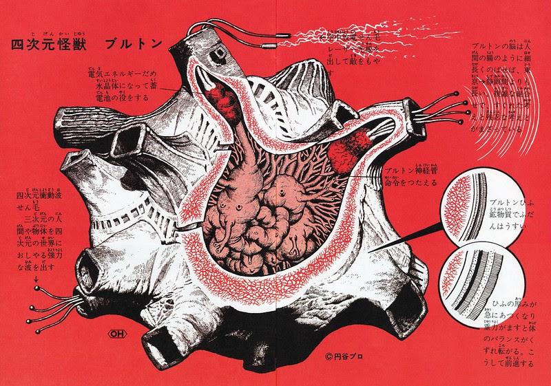 """Shoji Ohtomo - """"Kaiju Zukan"""" (Monster Picture Book) Pages 86-87, Breton"""