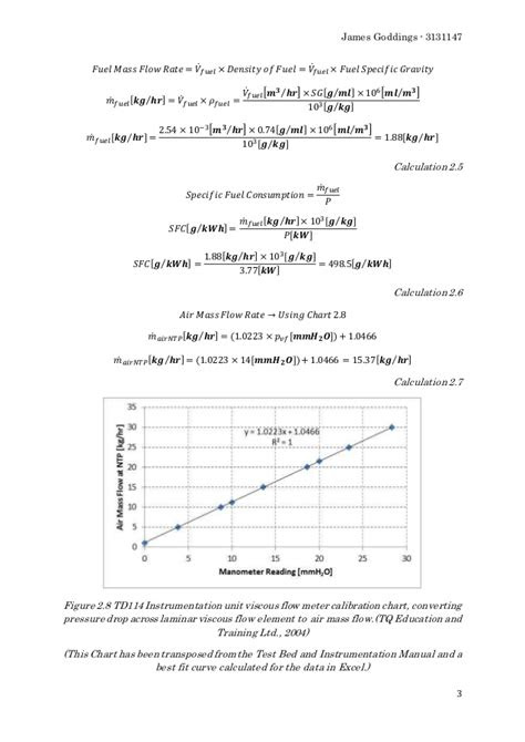 Internal Combustion Engine Performance Characteristics