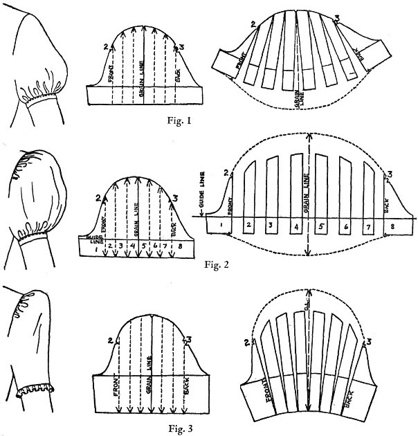 DIY Project Crazy: Make a puff sleeve pattern