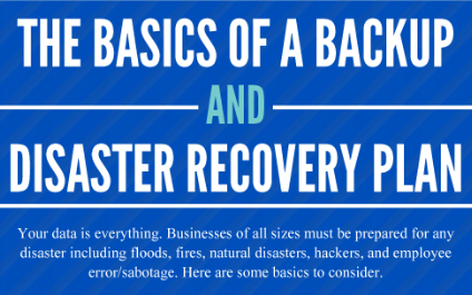 The Basic Of A Backup And Disaster Recovery Plan