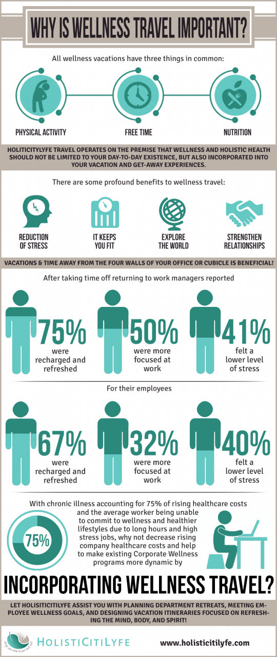Why Wellness Travel is Important to Your Health and Work ...