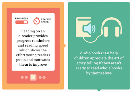 How to encourage children to read (infographic)