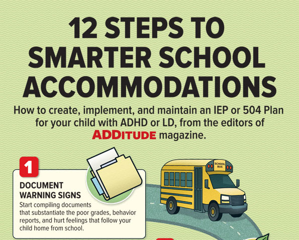 School Accommodations for ADHD Students