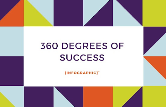 360 Degrees of Success [Infographic]