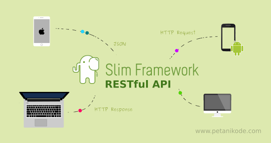 Tutorial Slim Framework: Cara Upload File ke Webservice