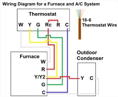 Diagram Heat Pump Thermostat 1h 1c Wiring Diagrams Full Version Hd Quality Wiring Diagrams Snadiagram Abeteecologico It