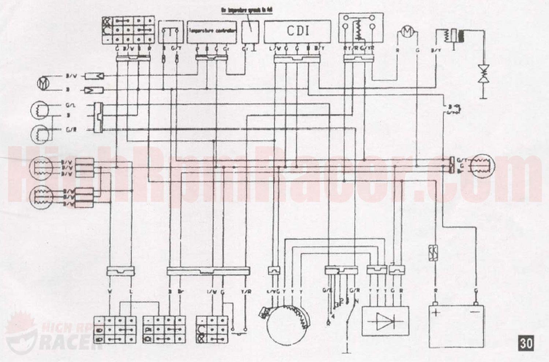 Baja Dn 250 Wiring Diagram