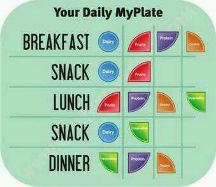 1000+ images about food for kyra on Pinterest | Toddler snacks ...