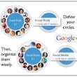5 Google+ Engagement Strategies