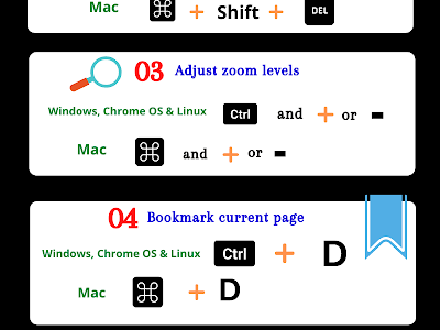 10 Chrome Keyboard Shortcuts Every Teacher Should Know about