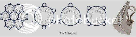 Resultado de imagen para gemstone setting