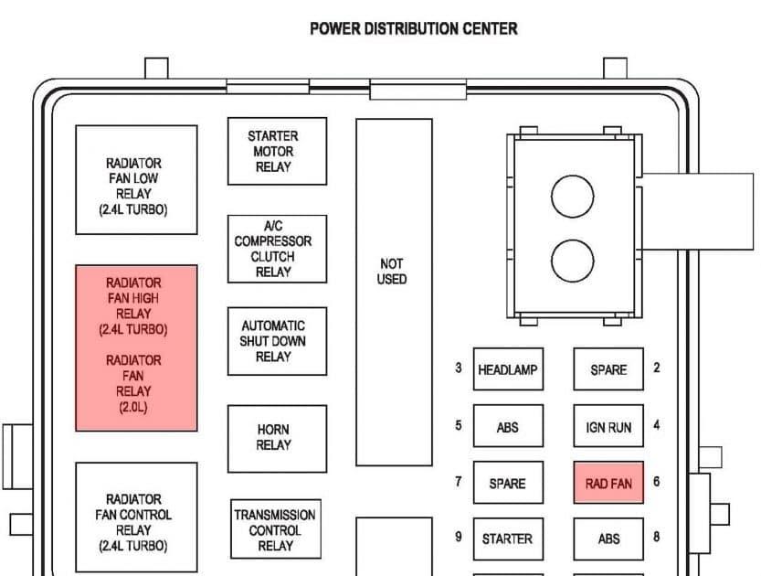 Diagram Dodge Intrepid Fuse Box Diagram Dash Full Version Hd Quality Diagram Dash Kingwiring2f Abilitybiella It