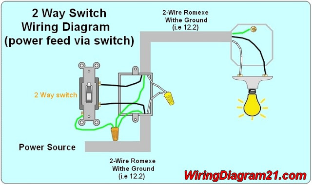 2 Way Switch Wiring Diagram India Full Hd Version Diagram India Timeline Yannickserrano Fr