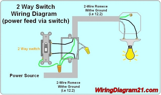 Electrical Wiring Light Switch Diagram