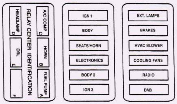 1995 Monte Carlo Fuse Box Diagram