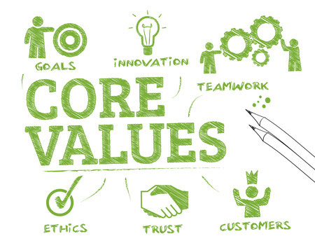 Core Values of The Hart Law Firm | NC Estate Planning