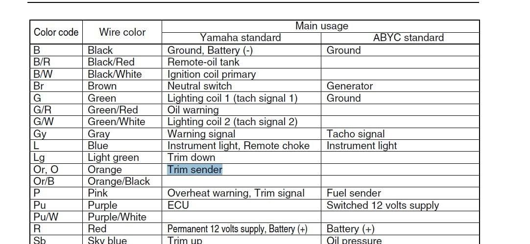 27 Yamaha Trim Gauge Wiring Diagram