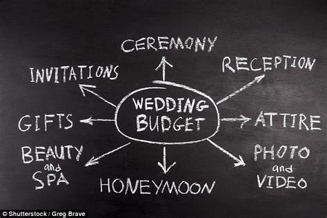 Average cost of a wedding hits £27,000   Daily Mail Online