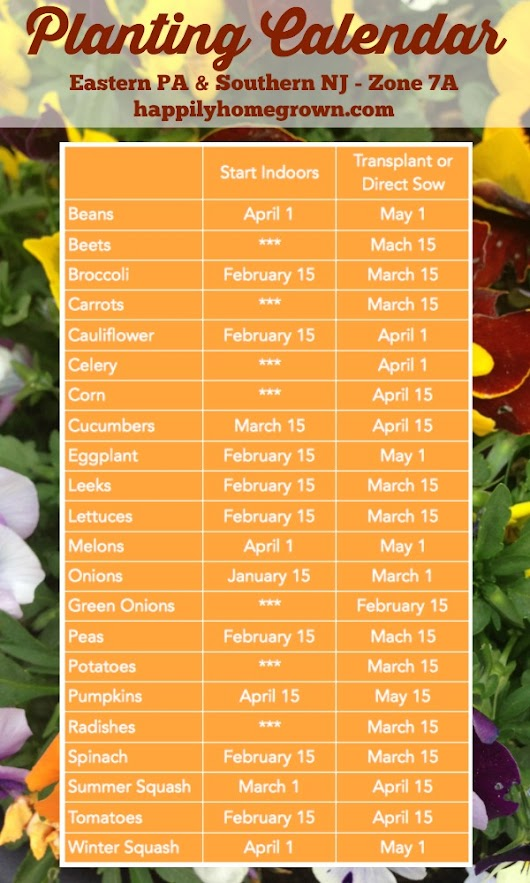 Planting Calendar - Eastern PA & Southern NJ - Happily Homegrown