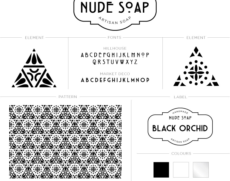 print for love of wood letterpress: Identity for Nude Soap