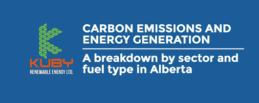 Infographic: Alberta's Emissions and the Need for Solar | Kuby Energy Edmonton