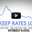 Rates To Stay LOW Til' 2015!….Hammer Still Yet To DROP!
