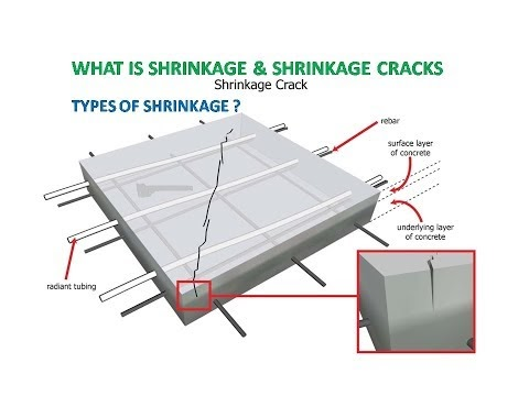 What is Shrinkage of concrete