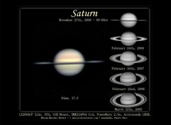 Anesi de Saturno fechando e abrindo