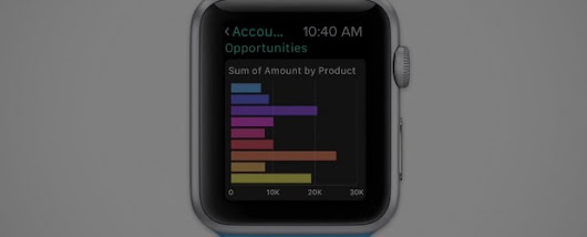 Salesforce enters the wearable workplace with 20 enterprise Apple Watch apps
