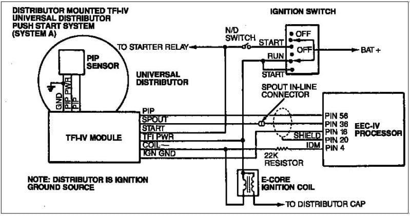 Diagram 2000 Coachmen Santara Wiring Diagram Full Version Hd Quality Wiring Diagram Wiringbuym Wecsrl It