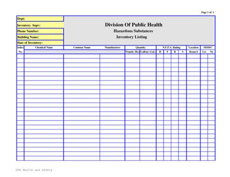 chemical hazard communication program template templates
