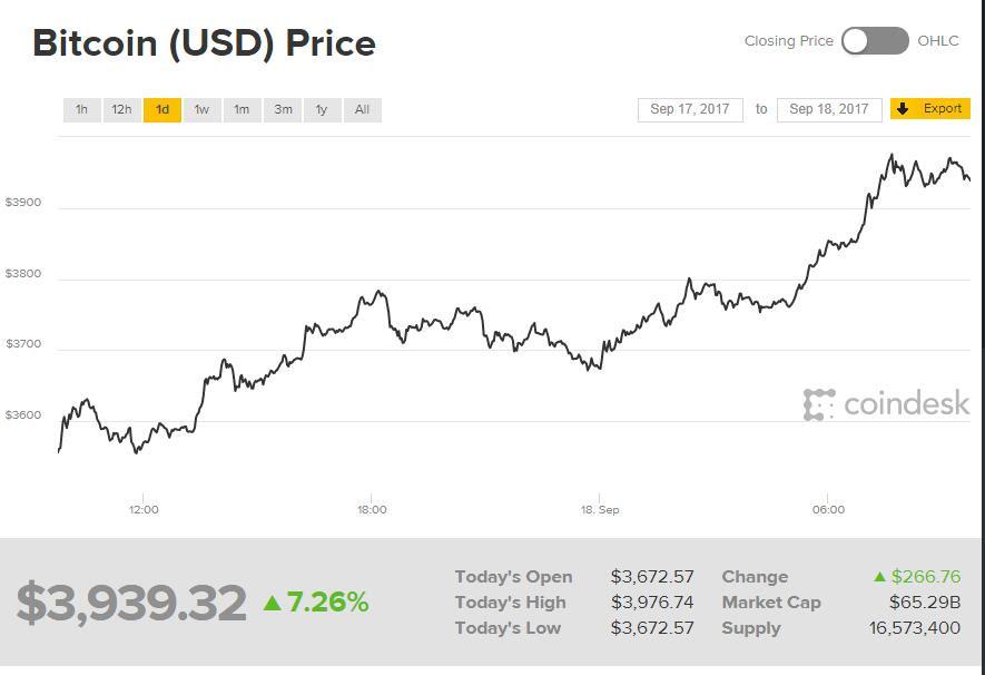 bitcoin own app