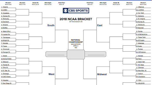 NCAA Tournament 2018 bracket: Print out a new bracket for the Sweet 16 after upsets - CBSSports.com