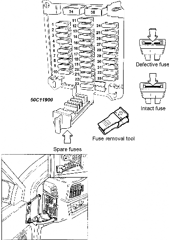 93 Volvo Fuse Box 1986 Ford Mustang Gt Fuse Box Diagram Wiring Diagram Schematics