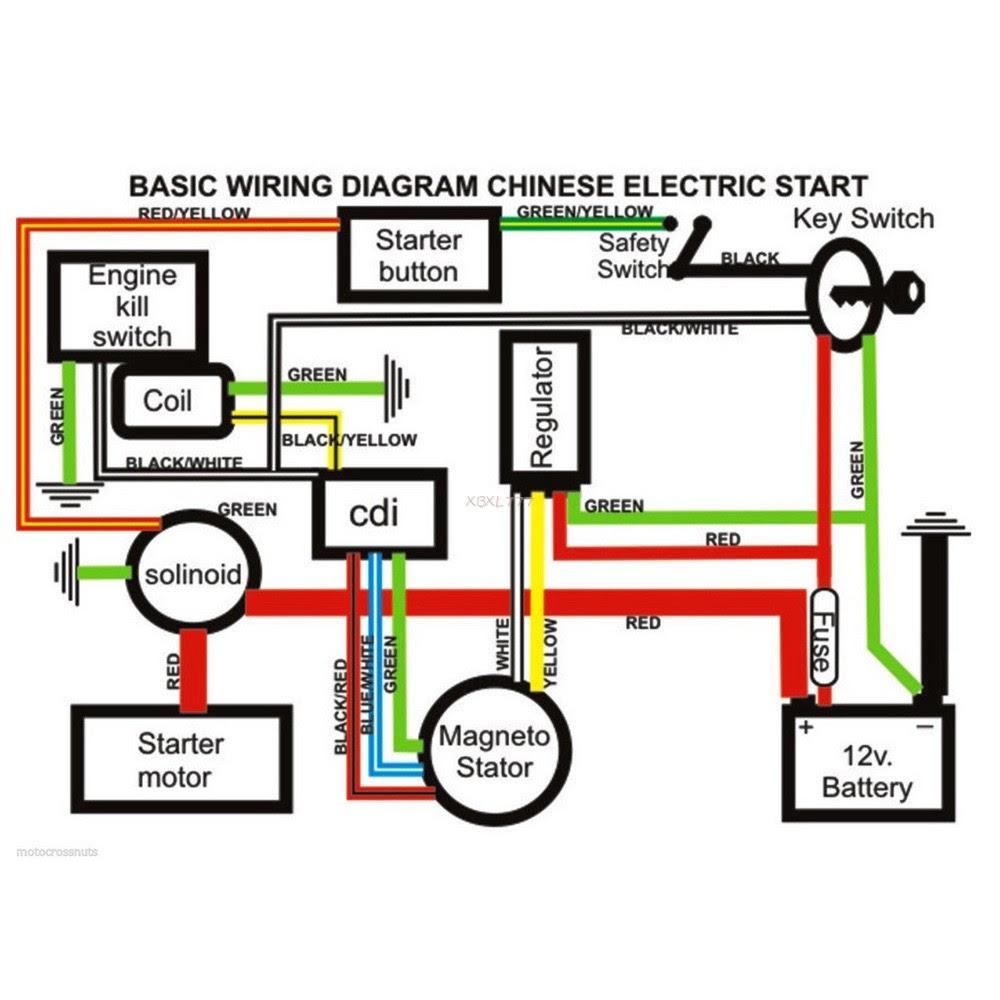 Roketa Wiring Diagram 2003 Duramax Diesel Fuel Filter Begeboy Wiring Diagram Source