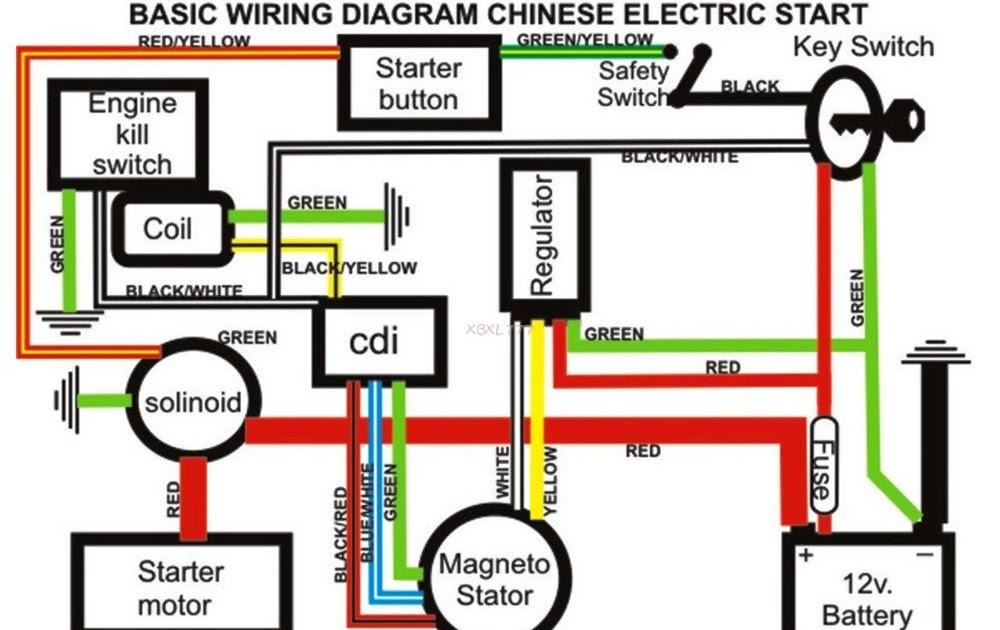 [SCHEMATICS_48DE]  DIAGRAM] E Type Wiring Diagram Atv FULL Version HD Quality Diagram Atv -  VIPMOTOGP.BAROCCORESTAURANT.FR | All Atv Wiring Diagrams |  | vipmotogp.baroccorestaurant.fr