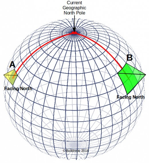When two pyramids are pointing North, we can be sure they belong to the same time frame. We now know that this time frame is our current crustal position.