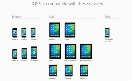 ios-compatible-avec-ces-machines.jpg
