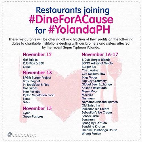 Yolanda PH