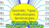 Problema de Geometría 82: Triangulo, Circunferencia, Triangulo de Contacto Interior, Puntos de tangencia, Inradio, Circunradio, Áreas.
