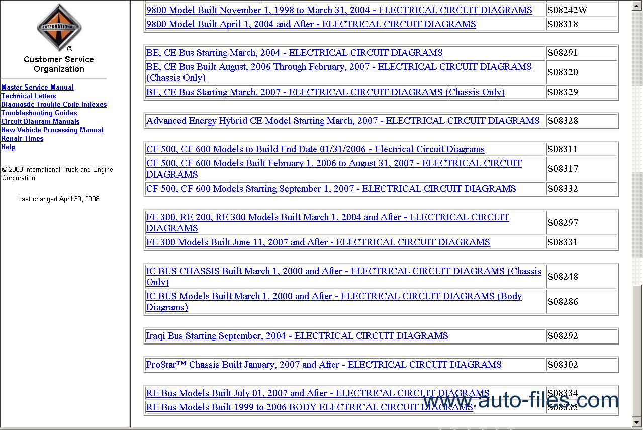 4300 International Truck Manual Compasspotent