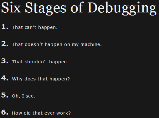 Twitter / silviuardelean: The Debugging Six Stages ...