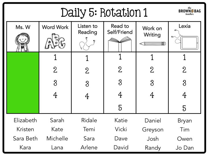 1st Week of Daily 5 Choices - The Brown Bag Teacher