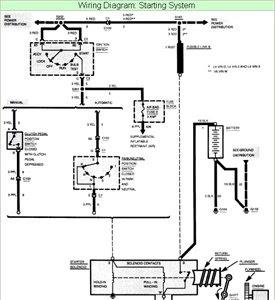 1999 Pontiac Bonneville Fuse Diagram - All of Wiring Diagram