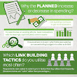 The New Link Building Survey 2014 - Results